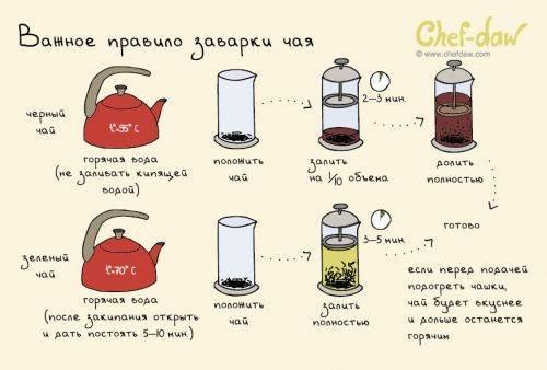 Рецепты в картинках для креативных людей