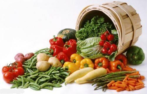 Супер полезные и вкусные продукты